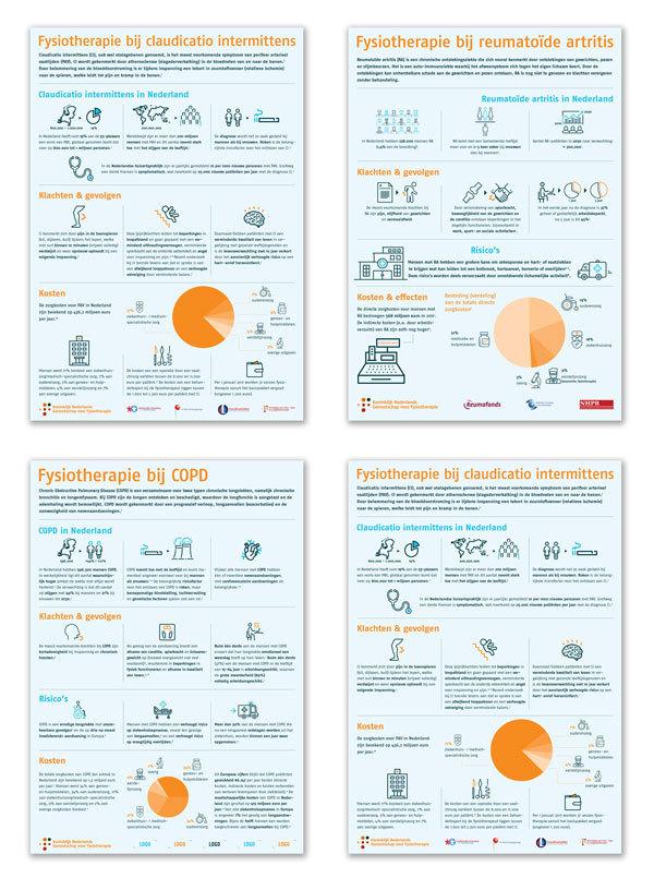 Factsheets KNGF